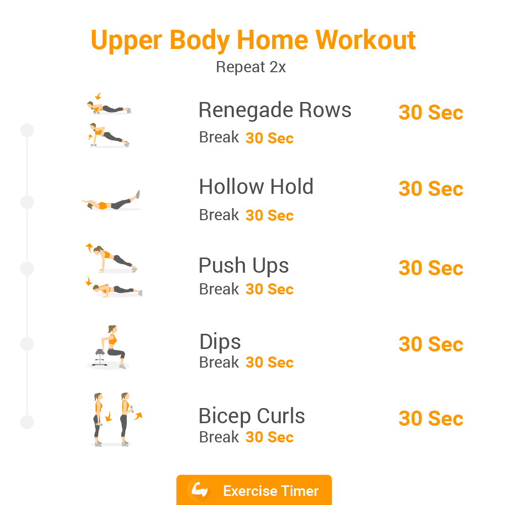 Top 5 Home Workouts Exercise Timer