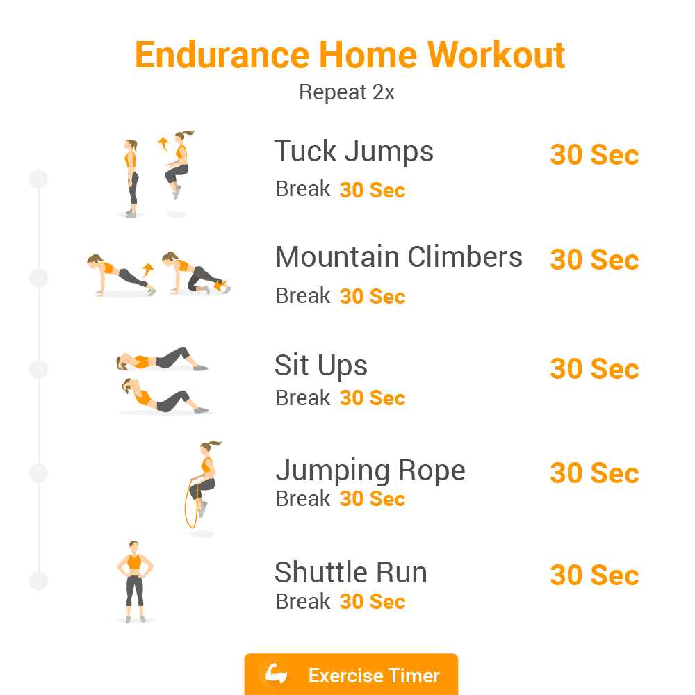 Top 5 Home Workouts - Exercise Timer